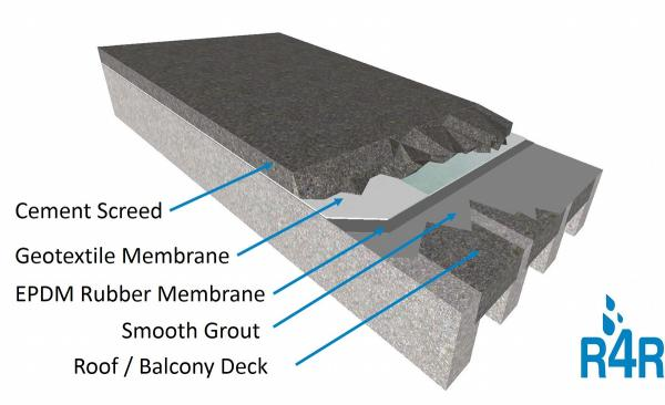 Geotextile Membrane And Flat Roofing Rubber4roofs