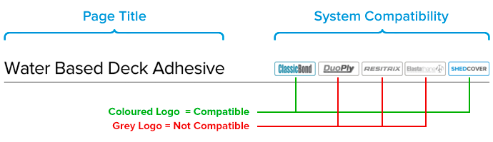Compatibility Key Explanation